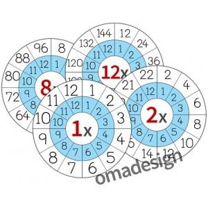 *Set 12 Planșe Tabla înmulțirii (cerc)