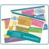 Set 9 Planșe Părțile de vorbire și propoziție (primar)