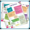 Set 10 Planșe Părțile de vorbire (gimnaziu)