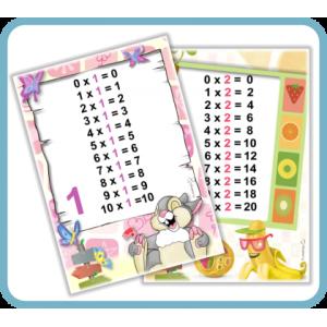 Set 10 Planșe Tabla înmulțirii